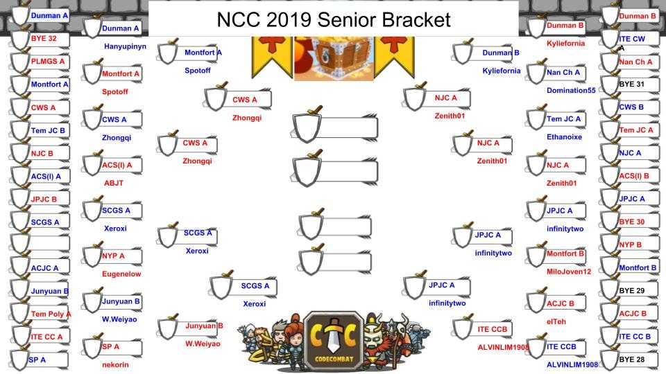 Brackets showing progression of Senior Category teams up to the semi-finals